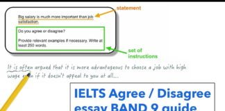 Health Essays Key To The Frequently Repeated Ielts Essay Topic Thesis Statement Examples For Narrative Essays also Importance Of English Language Essay Keyfrequentlyrepeatedieltsessaytopic  Saya Educationals Essay Writing Format For High School Students